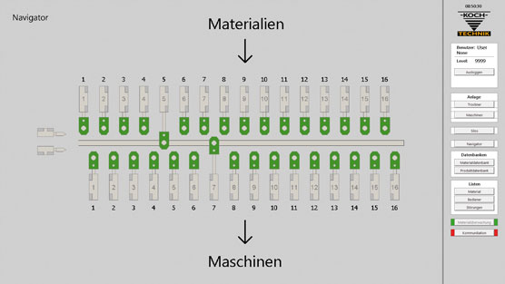 KOCH-TECHNIK monitoring software screen: Material distribution