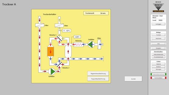 KOCH-TECHNIK monitoring software screen: drying unit