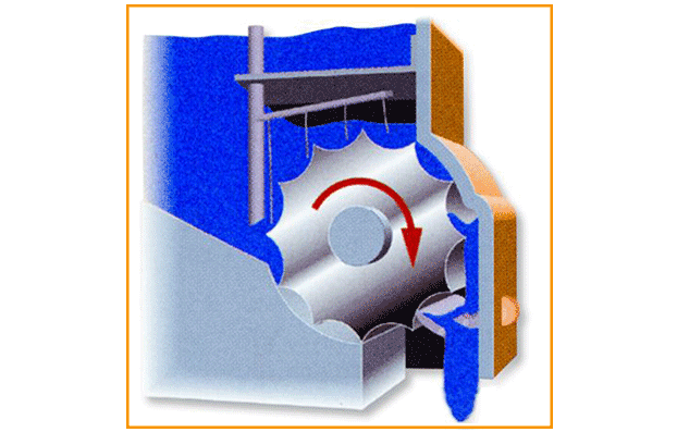 Koch-Technik illustration of volumetric powder dosing